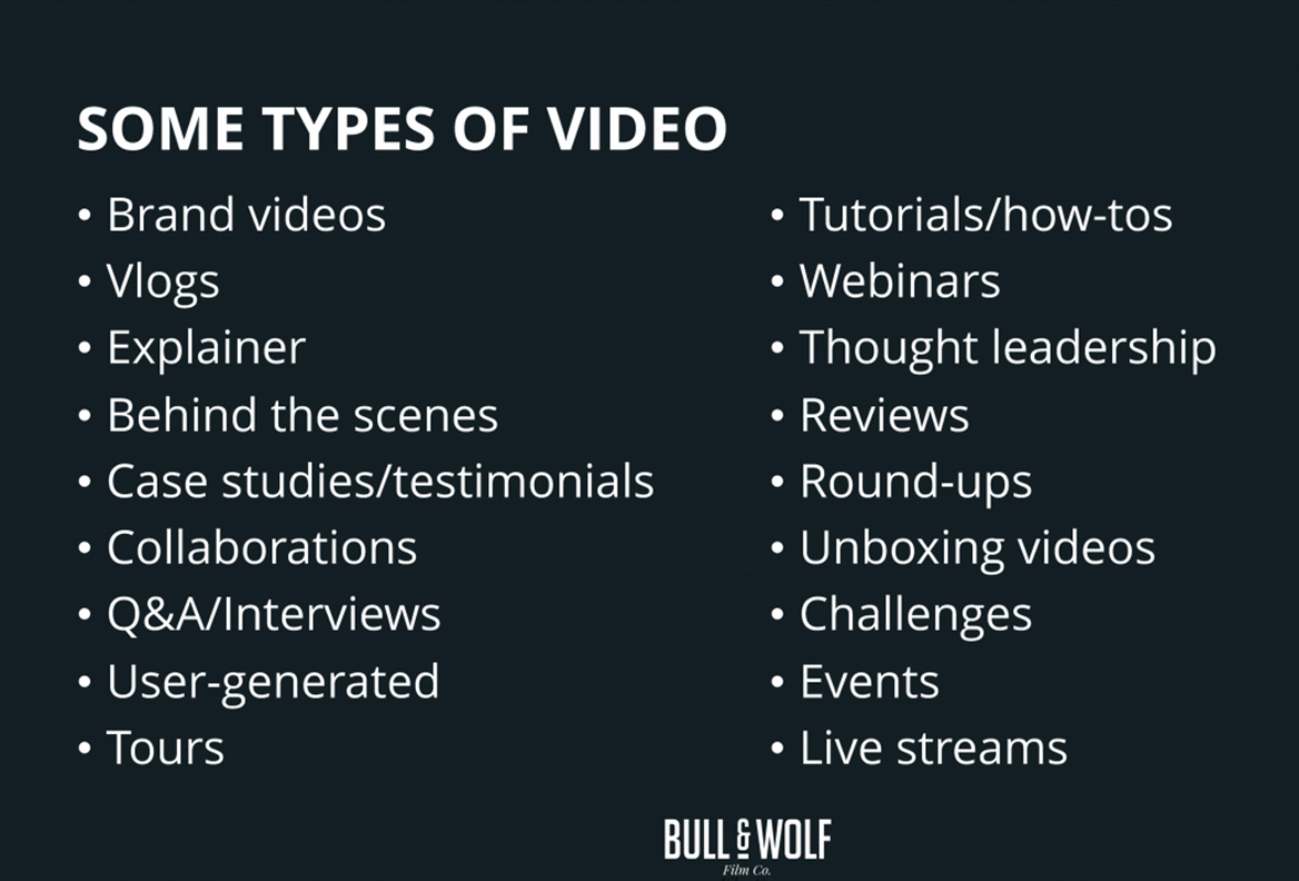 Bull and Wolf share the different types of video content